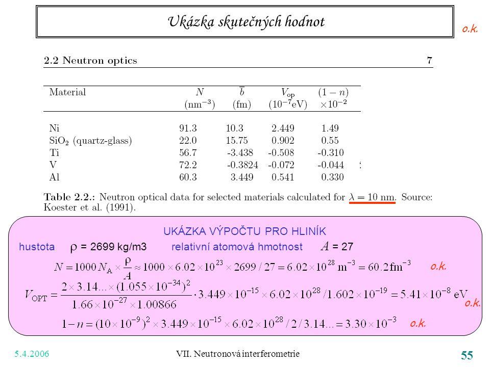 5.4.2006 VII. Neutronová interferometrie 55 Ukázka skutečných hodnot UKÁZKA VÝPOČTU PRO HLINÍK hustota  = 2699 kg/m3 relativní atomová hmotnost A = 2