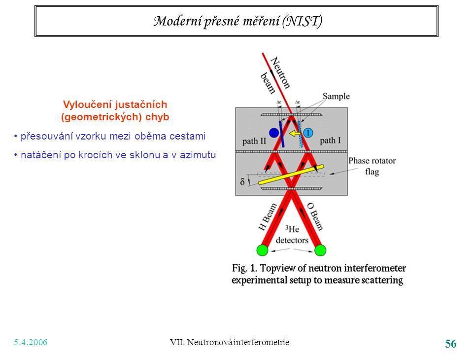 5.4.2006 VII. Neutronová interferometrie 56 Moderní přesné měření (NIST) Vyloučení justačních (geometrických) chyb přesouvání vzorku mezi oběma cestam