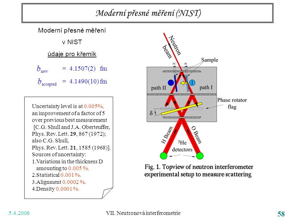 5.4.2006 VII. Neutronová interferometrie 58 Moderní přesné měření (NIST) Moderní přesné měření v NIST údaje pro křemík b new = 4.1507(2) fm b accepted