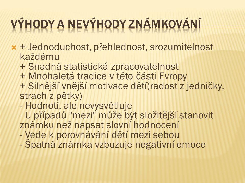  + Jednoduchost, přehlednost, srozumitelnost každému + Snadná statistická zpracovatelnost + Mnohaletá tradice v této části Evropy + Silnější vnější m