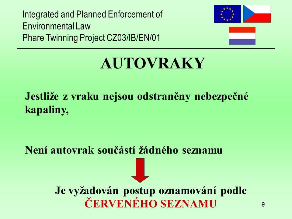 Integrated and Planned Enforcement of Environmental Law Phare Twinning Project CZ03/IB/EN/01 10 NEZÁKONNÁ PŘEPRAVA AUTOVRAKŮ 1.Zastavte přepravu (nebo ji nechte zastavit) 2.Nechte oznamovatele zorganizovat zpětnou přepravu do Nizozemí To znamená: písemné povolení českých, německých a holandských orgánů 3.Pokud oznamovatel může doložit písemná povolení pro zpětnou přepravu: odblokujte přepravu 4.Pokud to oznamovatel nechte udělat dobrovolně: Informujte holandské orgány (tel.