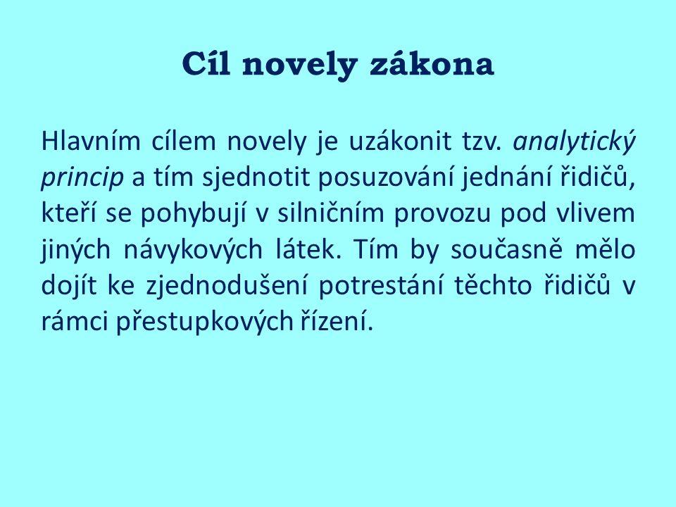 Cíl novely zákona Hlavním cílem novely je uzákonit tzv.