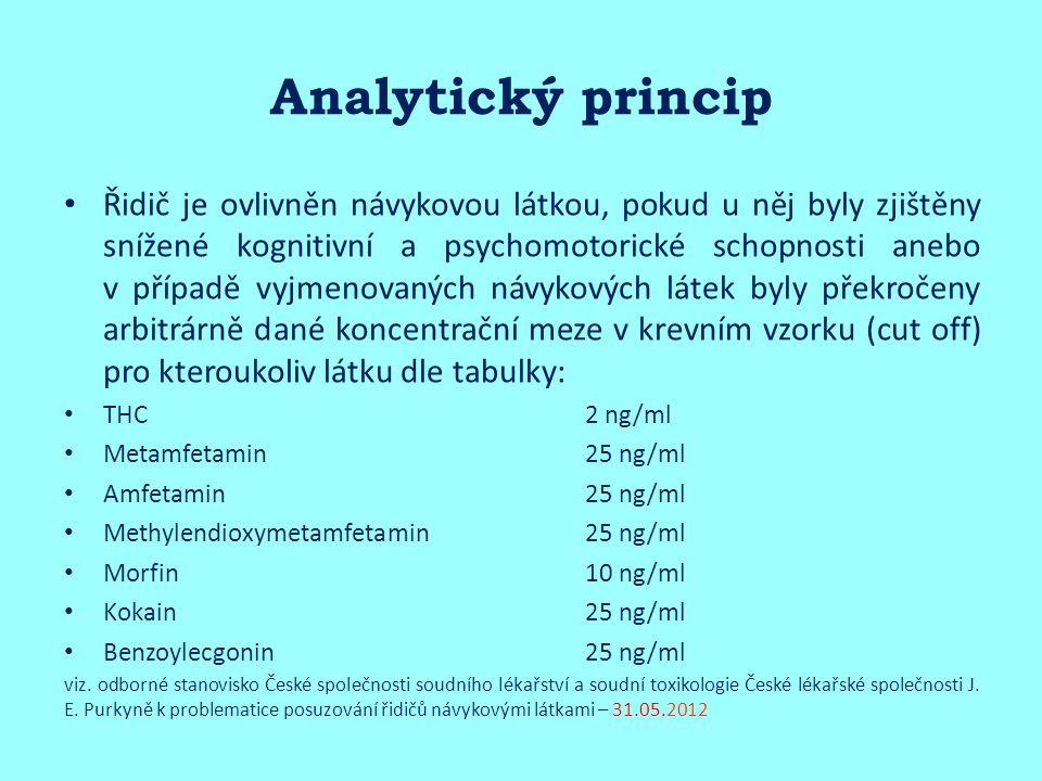 Analytický princip Řidič je ovlivněn návykovou látkou, pokud u něj byly zjištěny snížené kognitivní a psychomotorické schopnosti anebo v případě vyjmenovaných návykových látek byly překročeny arbitrárně dané koncentrační meze v krevním vzorku (cut off) pro kteroukoliv látku dle tabulky: THC2 ng/ml Metamfetamin25 ng/ml Amfetamin25 ng/ml Methylendioxymetamfetamin25 ng/ml Morfin10 ng/ml Kokain25 ng/ml Benzoylecgonin25 ng/ml viz.