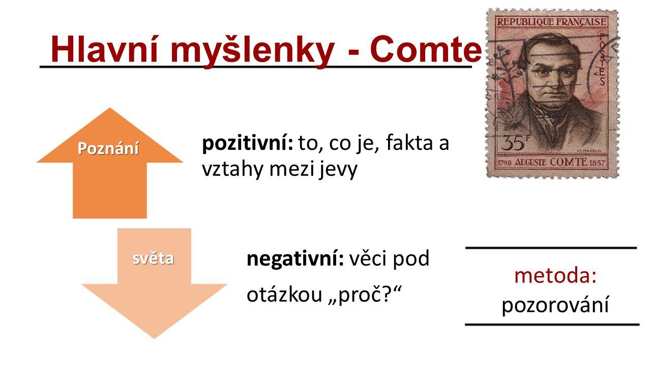 """Hlavní myšlenky - Comte pozitivní: to, co je, fakta a vztahy mezi jevy negativní: věci pod otázkou """"proč metoda: pozorování Poznání světa"""