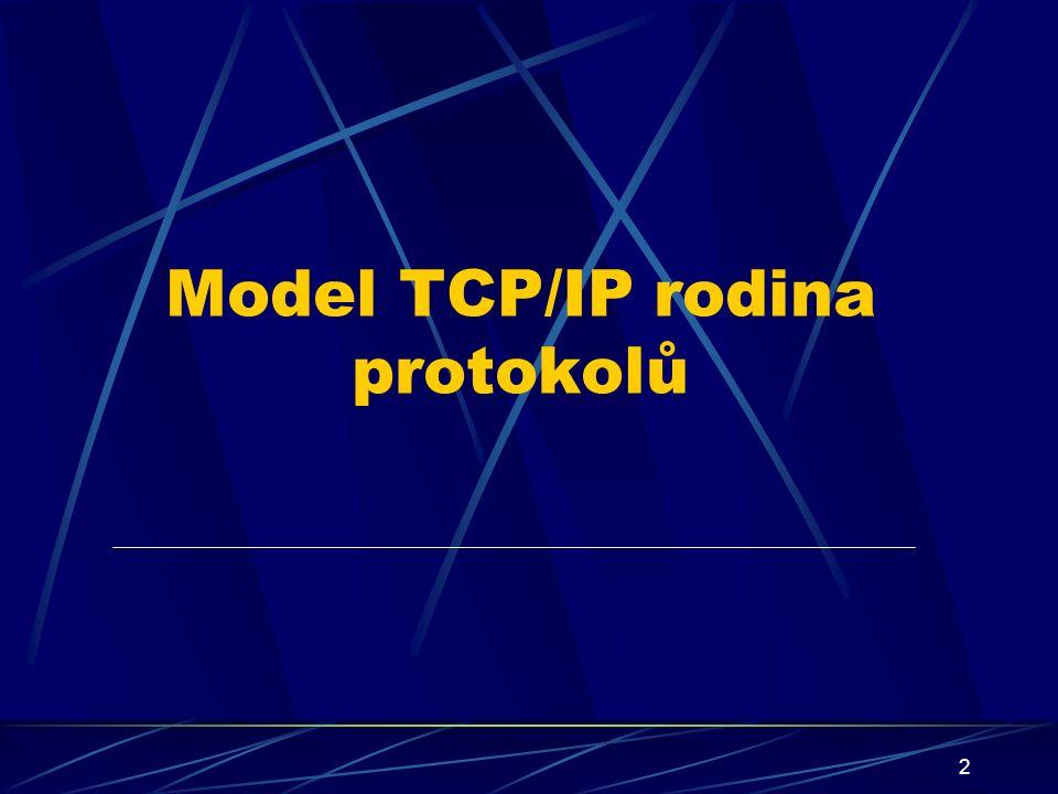 2 Model TCP/IP rodina protokolů