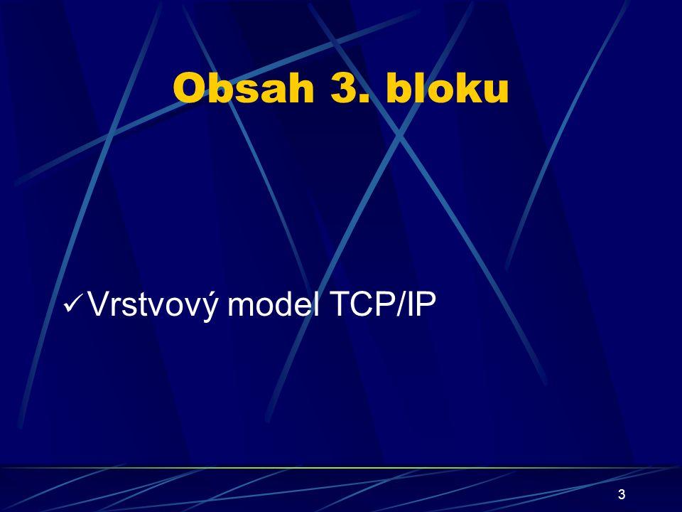 3 Obsah 3. bloku Vrstvový model TCP/IP