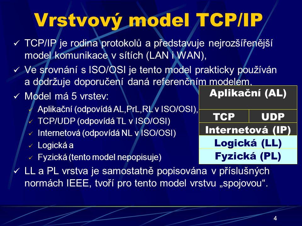 """4 TCP/IP je rodina protokolů a představuje nejrozšířenější model komunikace v sítích (LAN i WAN), Ve srovnání s ISO/OSI je tento model prakticky používán a dodržuje doporučení daná referenčním modelem, Model má 5 vrstev: Aplikační (odpovídá AL,PrL,RL v ISO/OSI), TCP/UDP (odpovídá TL v ISO/OSI) Internetová (odpovídá NL v ISO/OSI) Logická a Fyzická (tento model nepopisuje) LL a PL vrstva je samostatně popisována v příslušných normách IEEE, tvoří pro tento model vrstvu """"spojovou ."""