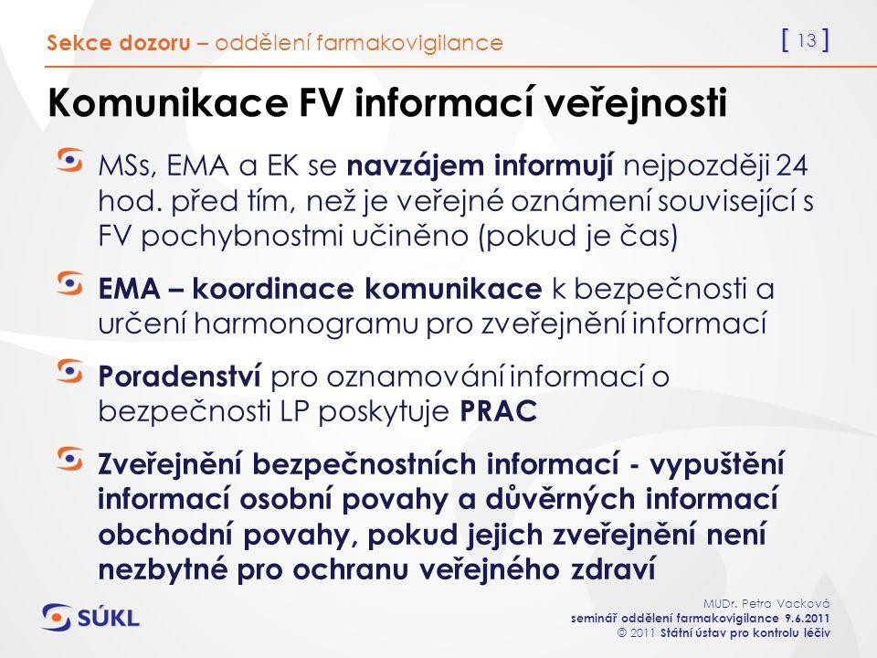 [ 13 ] MUDr. Petra Vacková seminář oddělení farmakovigilance 9.6.2011 © 2011 Státní ústav pro kontrolu léčiv Komunikace FV informací veřejnosti MSs, E