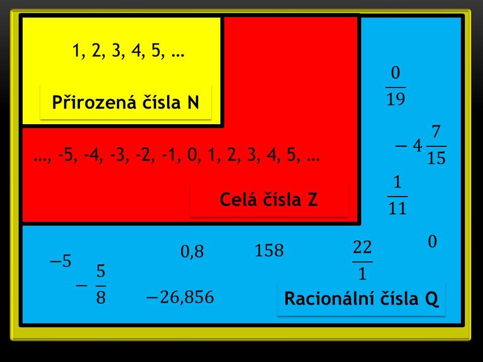 Přirozená čísla N Celá čísla Z Racionální čísla Q 1, 2, 3, 4, 5, … …, -5, -4, -3, -2, -1, 0, 1, 2, 3, 4, 5, …