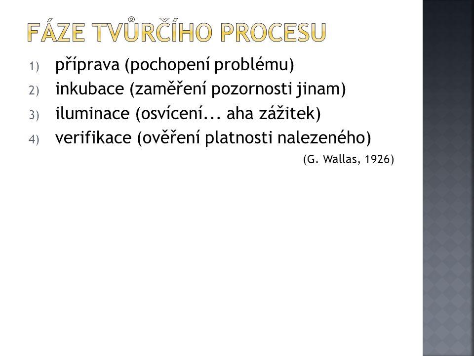 1) příprava (pochopení problému) 2) inkubace (zaměření pozornosti jinam) 3) iluminace (osvícení... aha zážitek) 4) verifikace (ověření platnosti nalez