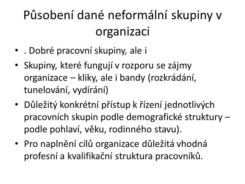 Působení dané neformální skupiny v organizaci. Dobré pracovní skupiny, ale i Skupiny, které fungují v rozporu se zájmy organizace – kliky, ale i bandy
