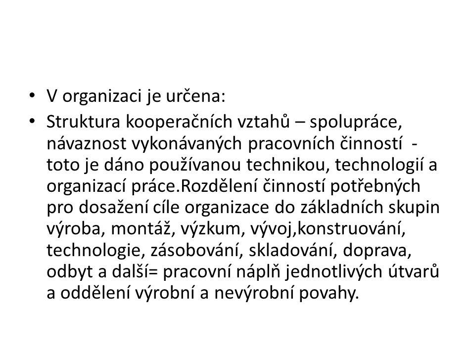 V organizaci je určena: Struktura kooperačních vztahů – spolupráce, návaznost vykonávaných pracovních činností - toto je dáno používanou technikou, te