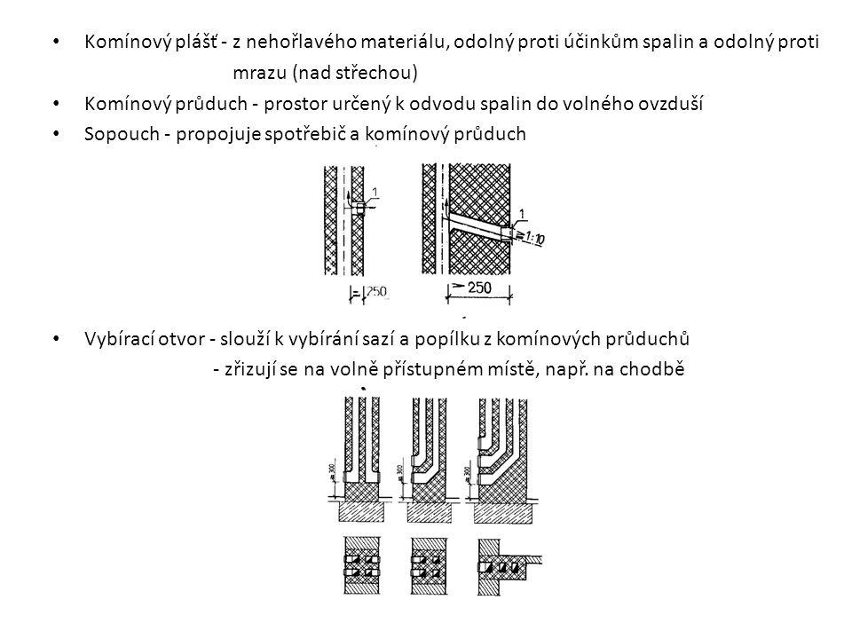 Komínový plášť - z nehořlavého materiálu, odolný proti účinkům spalin a odolný proti mrazu (nad střechou) Komínový průduch - prostor určený k odvodu spalin do volného ovzduší Sopouch - propojuje spotřebič a komínový průduch Vybírací otvor - slouží k vybírání sazí a popílku z komínových průduchů - zřizují se na volně přístupném místě, např.