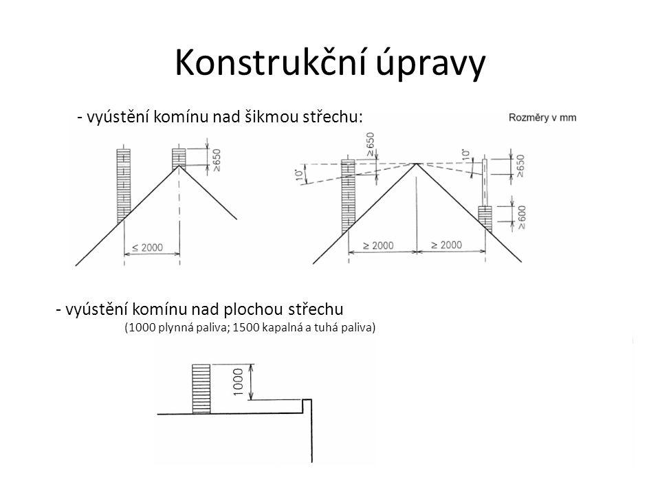 Konstrukční úpravy - vyústění komínu nad šikmou střechu: - vyústění komínu nad plochou střechu (1000 plynná paliva; 1500 kapalná a tuhá paliva)