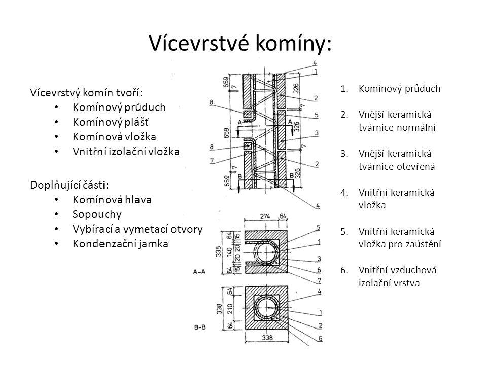Vícevrstvé komíny: Vícevrstvý komín tvoří: Komínový průduch Komínový plášť Komínová vložka Vnitřní izolační vložka Doplňující části: Komínová hlava Sopouchy Vybírací a vymetací otvory Kondenzační jamka 1.Komínový průduch 2.Vnější keramická tvárnice normální 3.Vnější keramická tvárnice otevřená 4.Vnitřní keramická vložka 5.Vnitřní keramická vložka pro zaústění 6.Vnitřní vzduchová izolační vrstva
