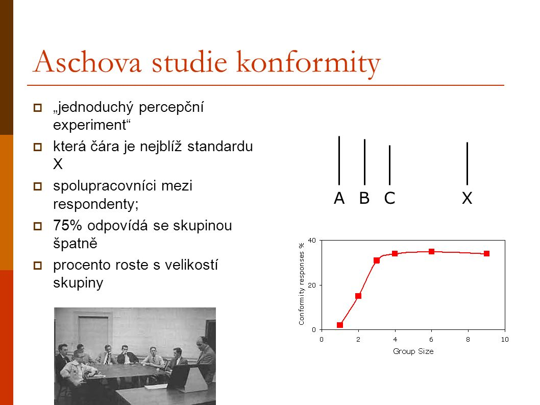 """Aschova studie konformity  """"jednoduchý percepční experiment  která čára je nejblíž standardu X  spolupracovníci mezi respondenty;  75% odpovídá se skupinou špatně  procento roste s velikostí skupiny ABCX"""