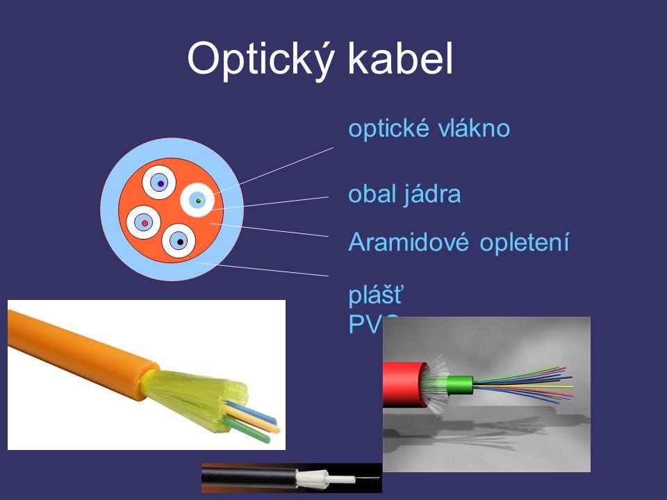 Optický kabel optické vlákno obal jádra Aramidové opletení plášť PVC