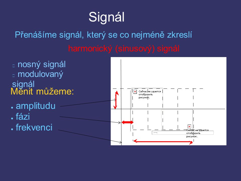 Signál Měnit můžeme: ● amplitudu ● fázi ● frekvenci Přenášíme signál, který se co nejméně zkreslí harmonický (sinusový) signál nosný signál modulovaný signál