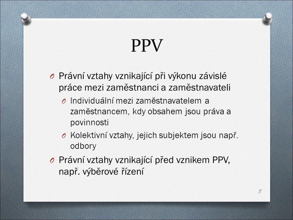 PPV O Právní vztahy vznikající při výkonu závislé práce mezi zaměstnanci a zaměstnavateli O Individuální mezi zaměstnavatelem a zaměstnancem, kdy obsahem jsou práva a povinnosti O Kolektivní vztahy, jejich subjektem jsou např.