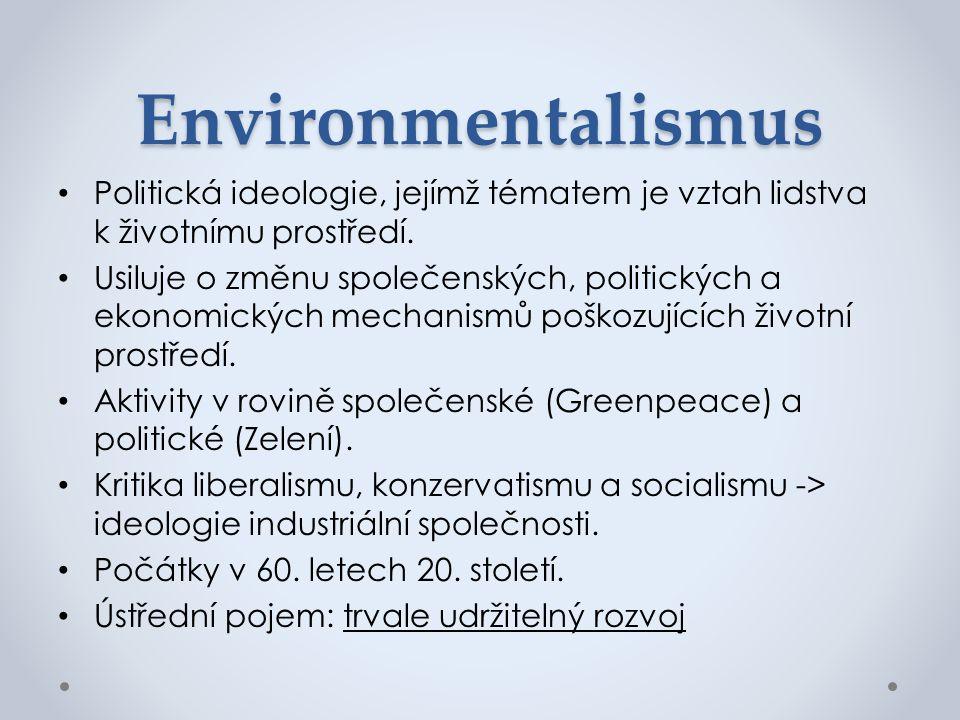 Environmentalismus Politická ideologie, jejímž tématem je vztah lidstva k životnímu prostředí.