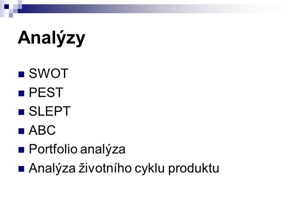 Analýzy SWOT PEST SLEPT ABC Portfolio analýza Analýza životního cyklu produktu