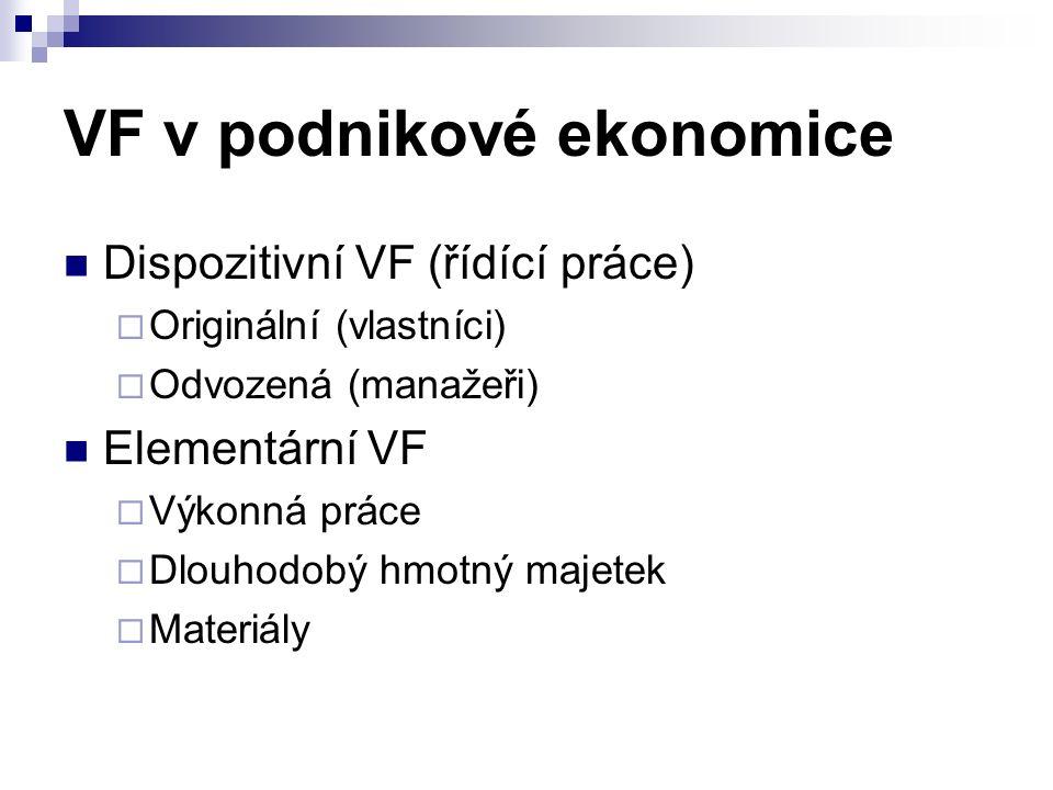 VF v podnikové ekonomice Dispozitivní VF (řídící práce)  Originální (vlastníci)  Odvozená (manažeři) Elementární VF  Výkonná práce  Dlouhodobý hmotný majetek  Materiály