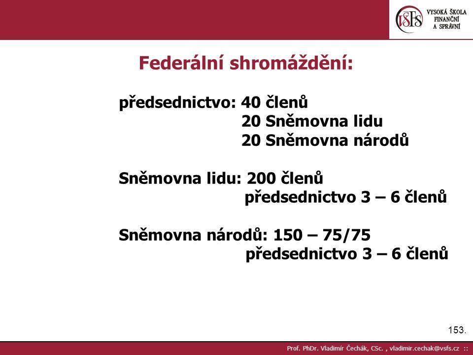 153. Prof. PhDr.
