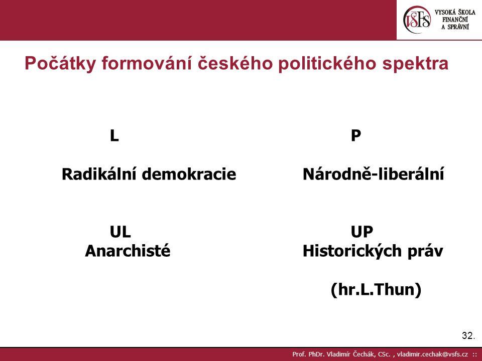 32. Prof. PhDr.