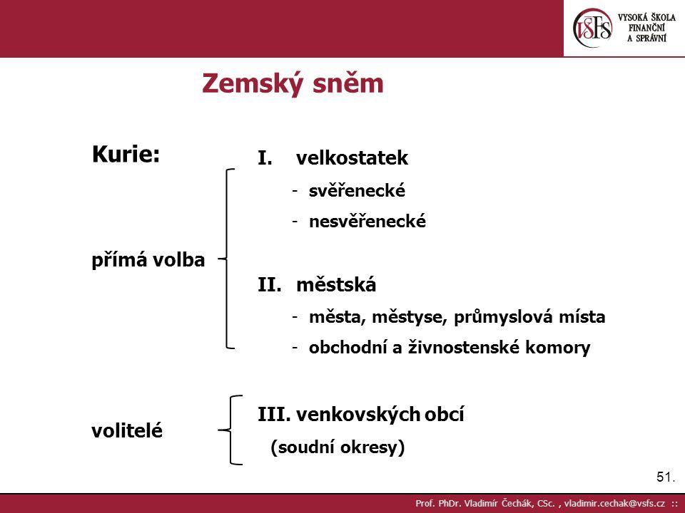 51. Prof. PhDr.
