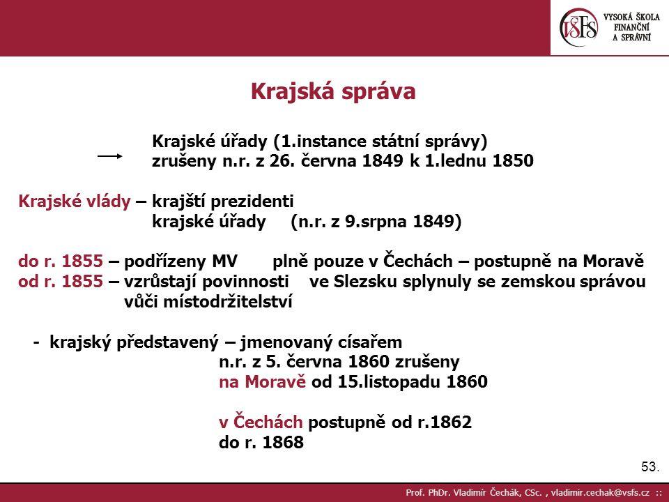 53. Prof. PhDr.