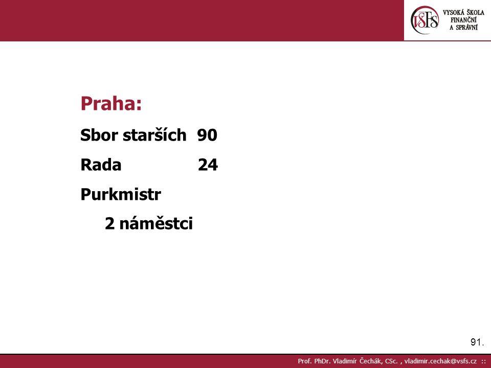 91. Prof. PhDr.
