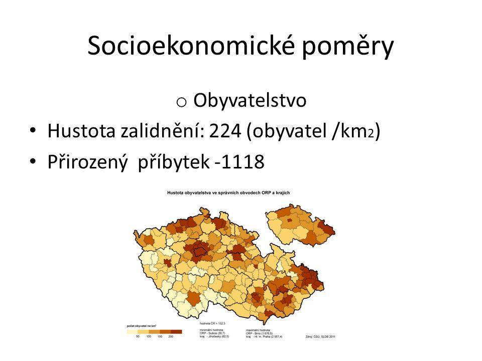 Sídla o Sídla Bruntál Opava Ostrava Karviná Nový Jičín Frýdek -Místek