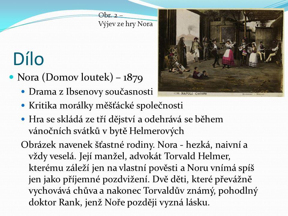 Dílo Nora (Domov loutek) – 1879 Drama z Ibsenovy současnosti Kritika morálky měšťácké společnosti Hra se skládá ze tří dějství a odehrává se během vánočních svátků v bytě Helmerových Obrázek navenek šťastné rodiny.