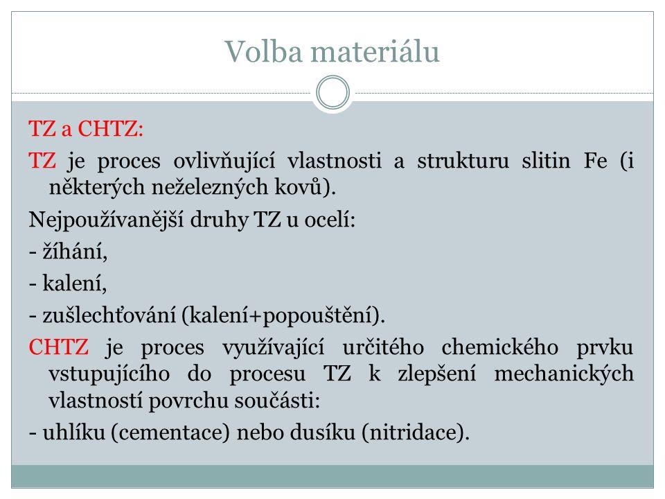 Volba materiálu TZ a CHTZ: TZ je proces ovlivňující vlastnosti a strukturu slitin Fe (i některých neželezných kovů).