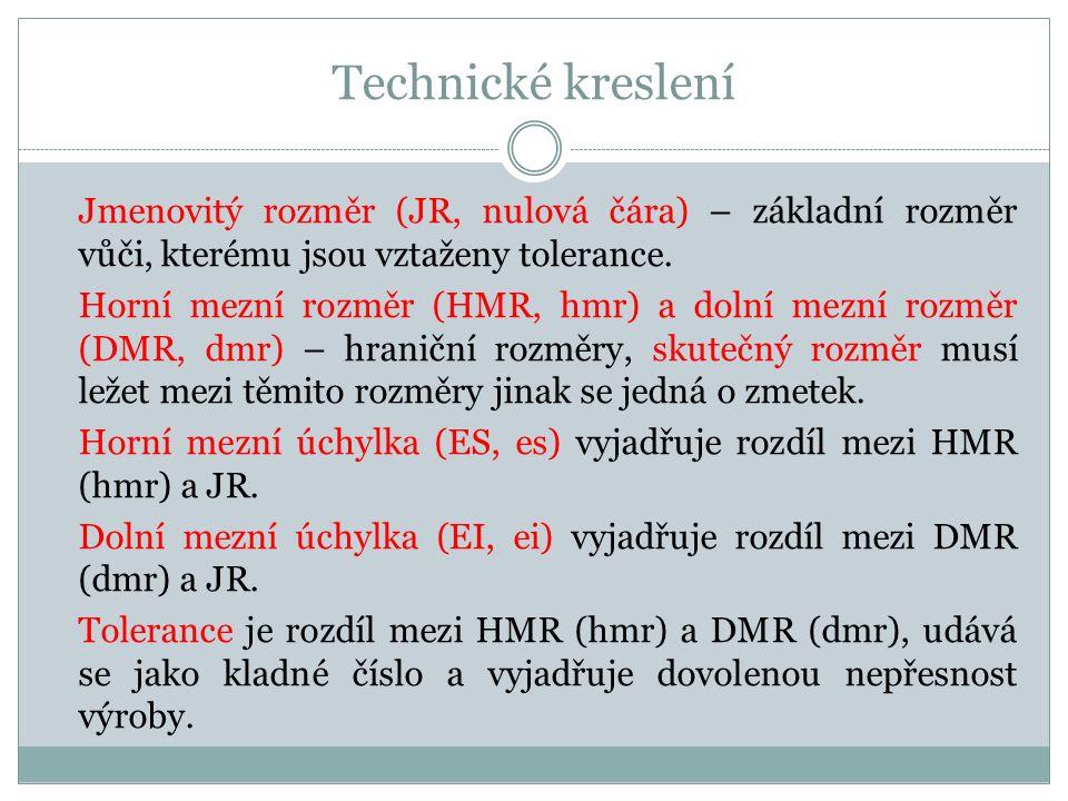 Technické kreslení Jmenovitý rozměr (JR, nulová čára) – základní rozměr vůči, kterému jsou vztaženy tolerance.