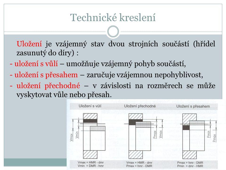 Technické kreslení Uložení je vzájemný stav dvou strojních součástí (hřídel zasunutý do díry) : - uložení s vůlí – umožňuje vzájemný pohyb součástí, - uložení s přesahem – zaručuje vzájemnou nepohyblivost, - uložení přechodné – v závislosti na rozměrech se může vyskytovat vůle nebo přesah.
