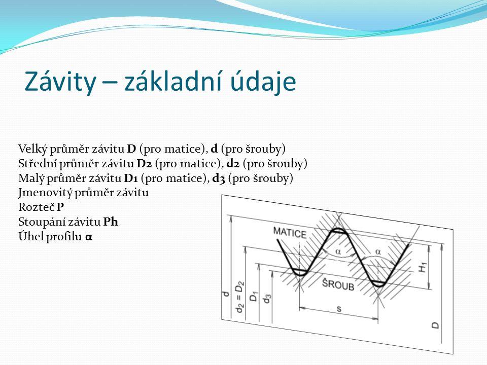 Závity – základní údaje Velký průměr závitu D (pro matice), d (pro šrouby) Střední průměr závitu D2 (pro matice), d2 (pro šrouby) Malý průměr závitu D1 (pro matice), d3 (pro šrouby) Jmenovitý průměr závitu Rozteč P Stoupání závitu Ph Úhel profilu α