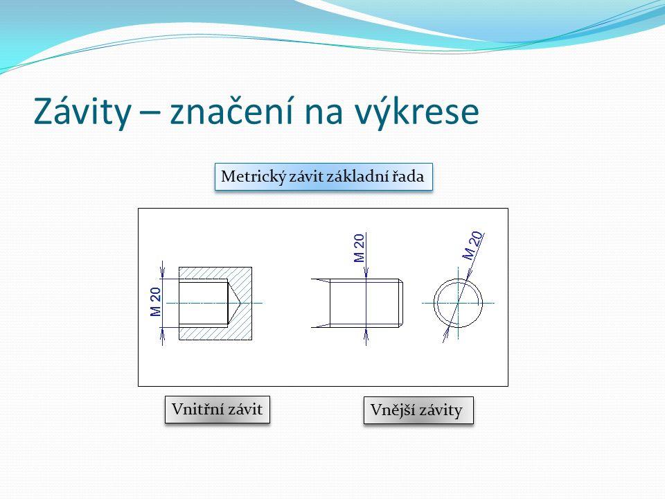 Závity – značení na výkrese Vnitřní závit Vnější závity Metrický závit základní řada