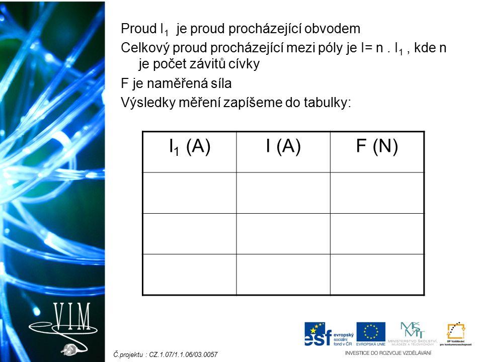 Č.projektu : CZ.1.07/1.1.06/03.0057 Proud I 1 je proud procházející obvodem Celkový proud procházející mezi póly je I= n.