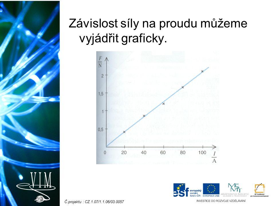 Č.projektu : CZ.1.07/1.1.06/03.0057 Závislost síly na proudu můžeme vyjádřit graficky.