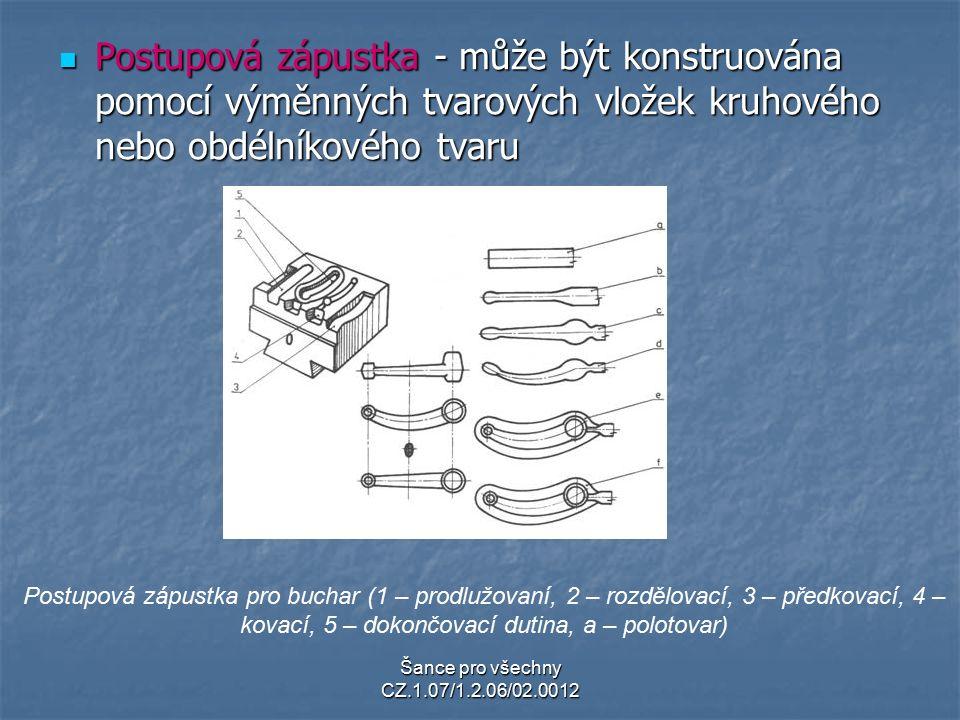 Šance pro všechny CZ.1.07/1.2.06/02.0012 Postupová zápustka - může být konstruována pomocí výměnných tvarových vložek kruhového nebo obdélníkového tvaru Postupová zápustka - může být konstruována pomocí výměnných tvarových vložek kruhového nebo obdélníkového tvaru Postupová zápustka pro buchar (1 – prodlužovaní, 2 – rozdělovací, 3 – předkovací, 4 – kovací, 5 – dokončovací dutina, a – polotovar)