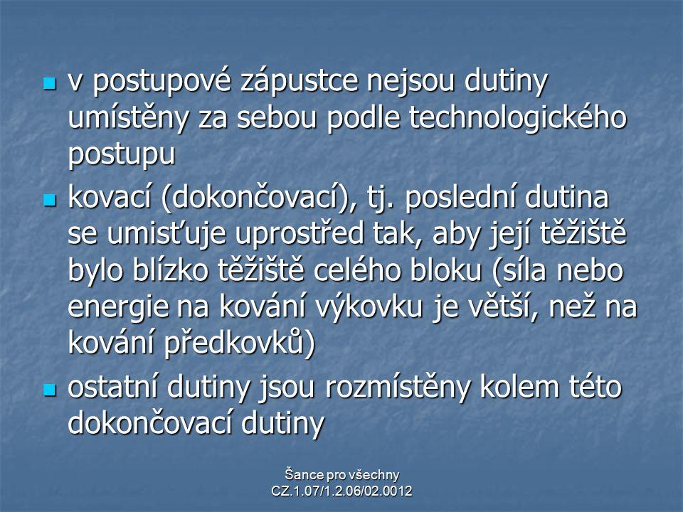 Šance pro všechny CZ.1.07/1.2.06/02.0012 v postupové zápustce nejsou dutiny umístěny za sebou podle technologického postupu v postupové zápustce nejso