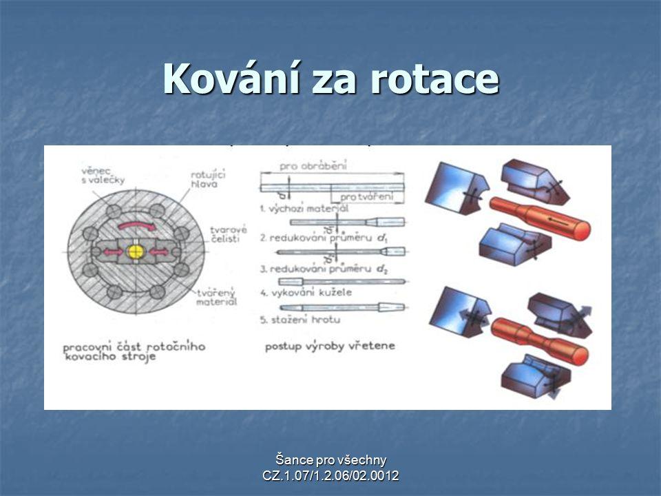 Šance pro všechny CZ.1.07/1.2.06/02.0012 Kování za rotace