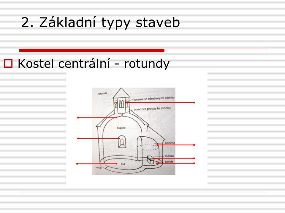 2. Základní typy staveb  Kostel centrální - rotundy