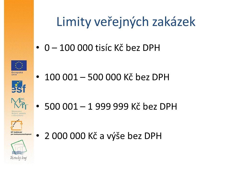 Limity veřejných zakázek 0 – 100 000 tisíc Kč bez DPH 100 001 – 500 000 Kč bez DPH 500 001 – 1 999 999 Kč bez DPH 2 000 000 Kč a výše bez DPH