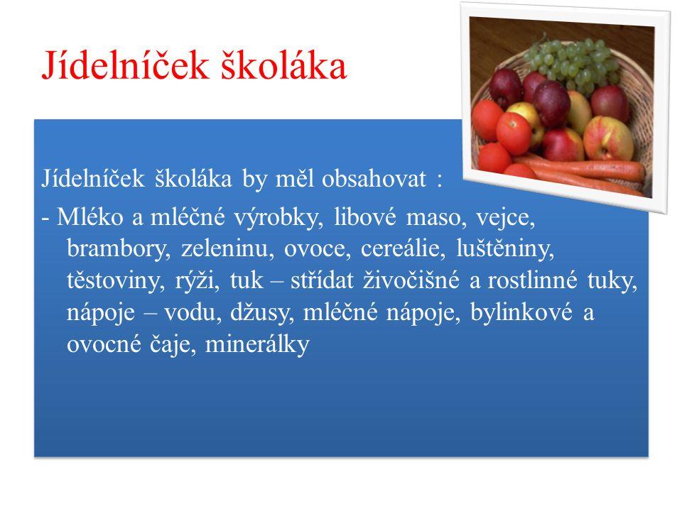Jídelníček školáka Jídelníček školáka by měl obsahovat : - Mléko a mléčné výrobky, libové maso, vejce, brambory, zeleninu, ovoce, cereálie, luštěniny, těstoviny, rýži, tuk – střídat živočišné a rostlinné tuky, nápoje – vodu, džusy, mléčné nápoje, bylinkové a ovocné čaje, minerálky Jídelníček školáka by měl obsahovat : - Mléko a mléčné výrobky, libové maso, vejce, brambory, zeleninu, ovoce, cereálie, luštěniny, těstoviny, rýži, tuk – střídat živočišné a rostlinné tuky, nápoje – vodu, džusy, mléčné nápoje, bylinkové a ovocné čaje, minerálky