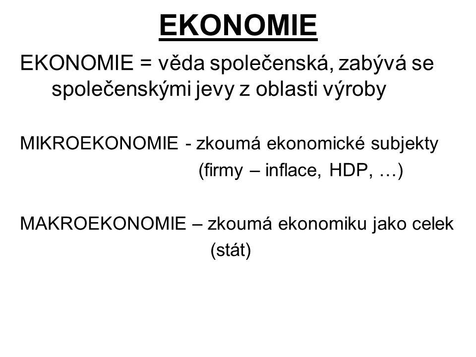 EKONOMIE EKONOMIE = věda společenská, zabývá se společenskými jevy z oblasti výroby MIKROEKONOMIE - zkoumá ekonomické subjekty (firmy – inflace, HDP, …) MAKROEKONOMIE – zkoumá ekonomiku jako celek (stát)