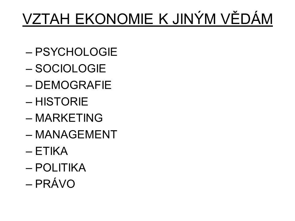 VZTAH EKONOMIE K JINÝM VĚDÁM –PSYCHOLOGIE –SOCIOLOGIE –DEMOGRAFIE –HISTORIE –MARKETING –MANAGEMENT –ETIKA –POLITIKA –PRÁVO