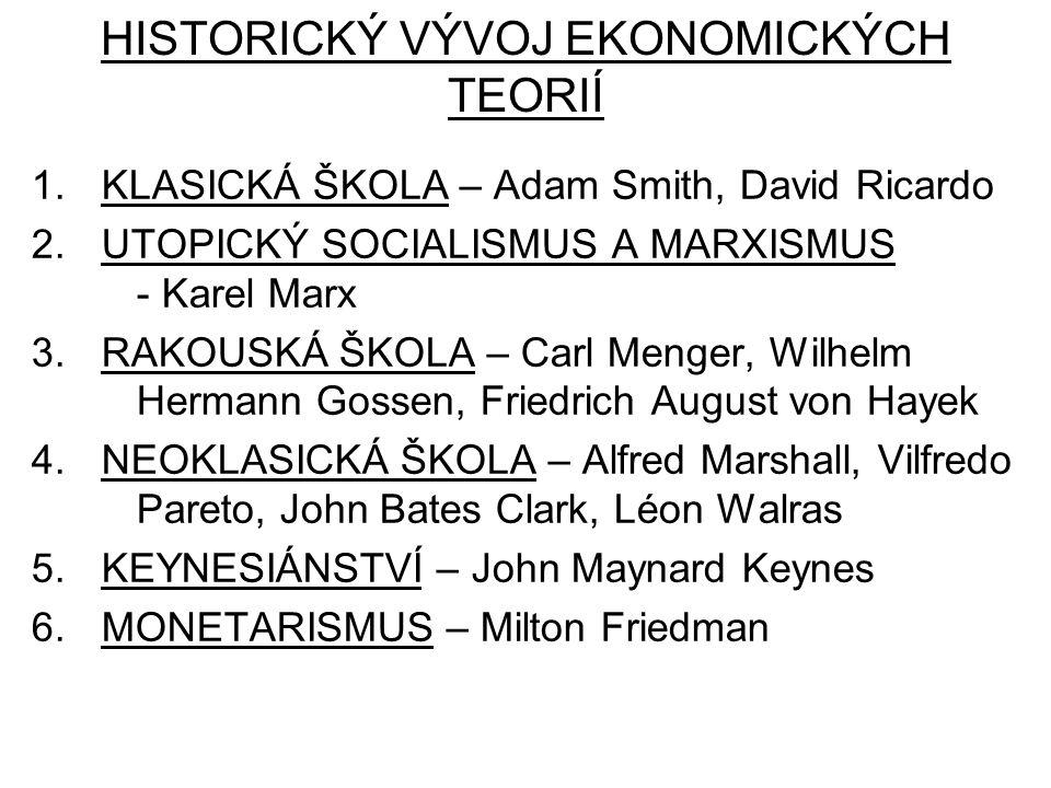 HISTORICKÝ VÝVOJ EKONOMICKÝCH TEORIÍ 1.KLASICKÁ ŠKOLA – Adam Smith, David Ricardo 2.UTOPICKÝ SOCIALISMUS A MARXISMUS - Karel Marx 3.RAKOUSKÁ ŠKOLA – Carl Menger, Wilhelm Hermann Gossen, Friedrich August von Hayek 4.NEOKLASICKÁ ŠKOLA – Alfred Marshall, Vilfredo Pareto, John Bates Clark, Léon Walras 5.KEYNESIÁNSTVÍ – John Maynard Keynes 6.MONETARISMUS – Milton Friedman