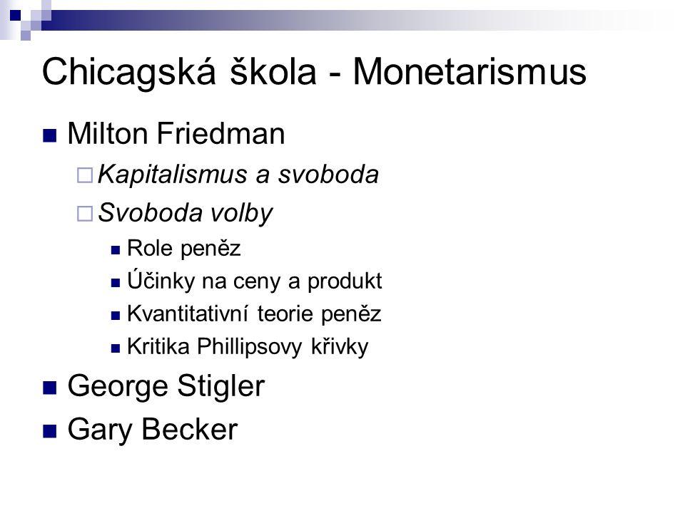 Chicagská škola - Monetarismus Milton Friedman  Kapitalismus a svoboda  Svoboda volby Role peněz Účinky na ceny a produkt Kvantitativní teorie peněz Kritika Phillipsovy křivky George Stigler Gary Becker